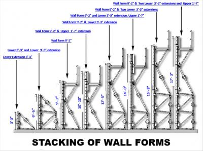 ALL FORMS ARE STACKABLE 0ATO ACHIEVE DIFFERENT HEIGHTS